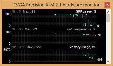 Consumo de memoria gráfica (VRAM) en BF4 a 4K calidad ALTO