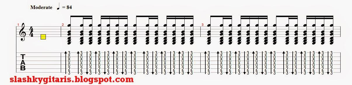 belajar genjreng, belajar ngocok, belajar strumming, guitar strumming, strumming basic,