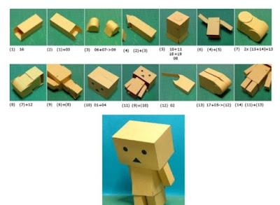 Cara Membuat Boneka dari Kardus Bekas