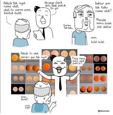 gelagat pesakit di malaysia