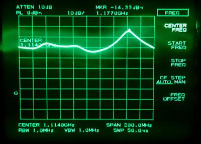 OH2DD CF-50MR alipäästösuotimessa 1.17 kohdalla on vaimennusta enää vain 10dB
