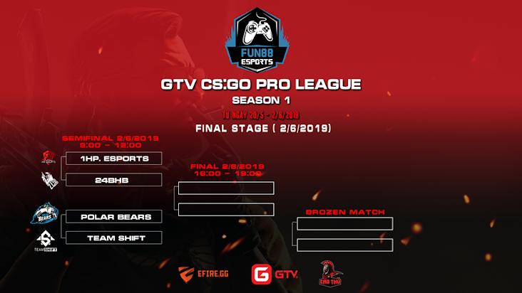 [CS:GO] GTV CS:GO Pro League Season 1 chính thức được lên sóng HLTV và lịch thi đấu vòng chung kết của giải