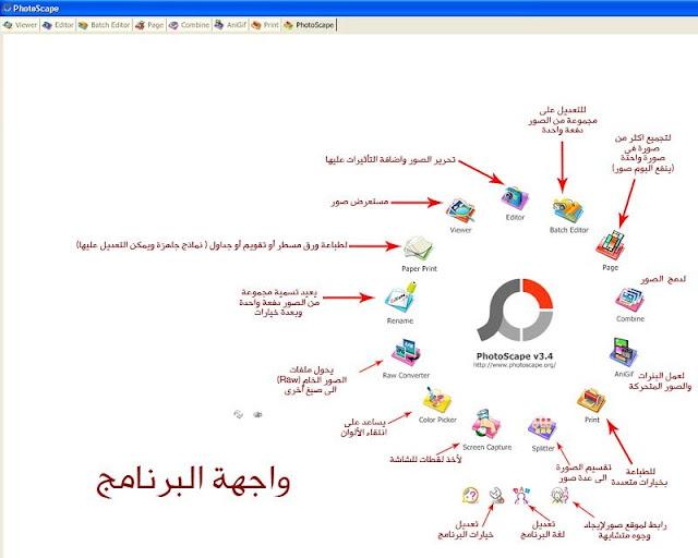 بعض تطبيقات الويب2.0