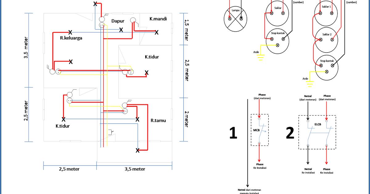 Menghitung rincian bahan untuk instalasi listrik rumah ... on