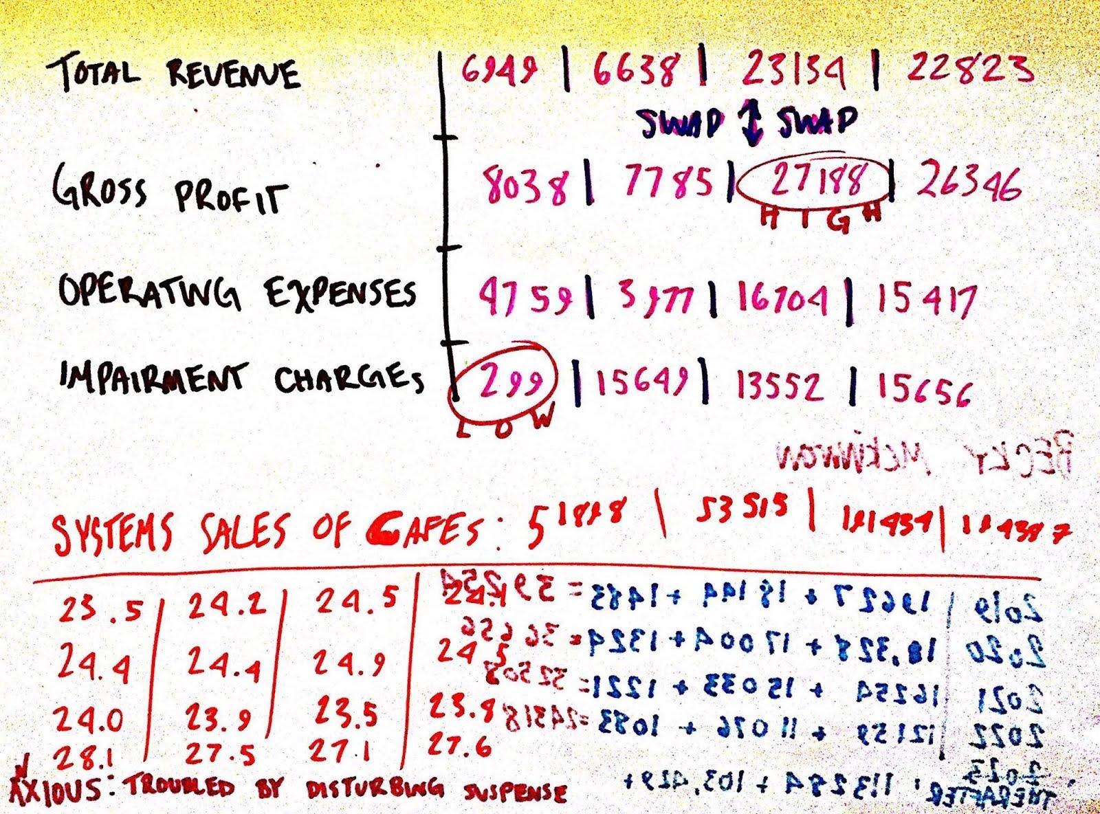 print interactivity process blog a bunch of boring math stuff