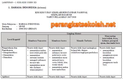Kisi-Kisi Ujian Sekolah Berstandar Nasional (Usbn) 2017/ 2018 Jenjang Sd/ Mi Ktsp Dan Kurikulum 2013