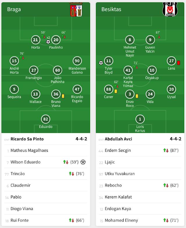 Europa League : Sporting de Braga sigue siendo el portugués mejor en Europa