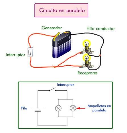 Instalaciones eléctricas residenciales - Circuito en paralelo