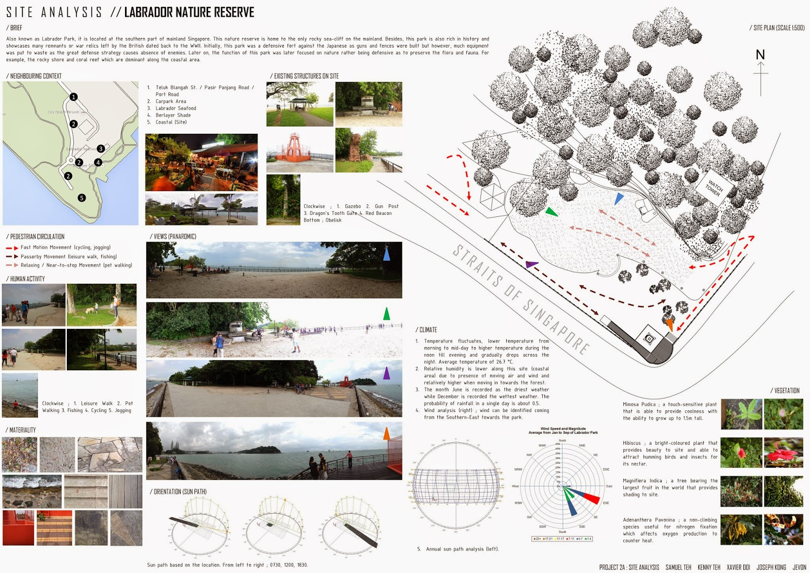 Cluster House Floor Plan Architecture E Portfolio Project 2 Genius Loci Site