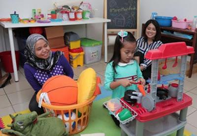 Jenis Mainan Anak Perempuan yang Mendidik