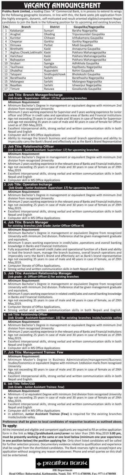 Prabhu Bank Limited Vacancy