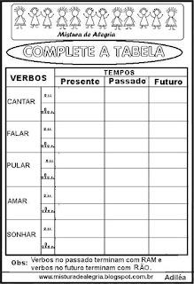 Atividades com  introdução de verbos