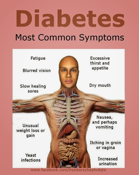 How To type 2 diabetes symptoms