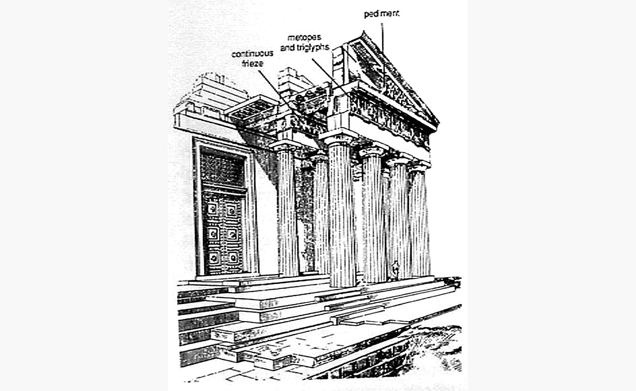 greek architecture diagram datatool system 3 wiring kenney mencher an optical theory for you parthenon