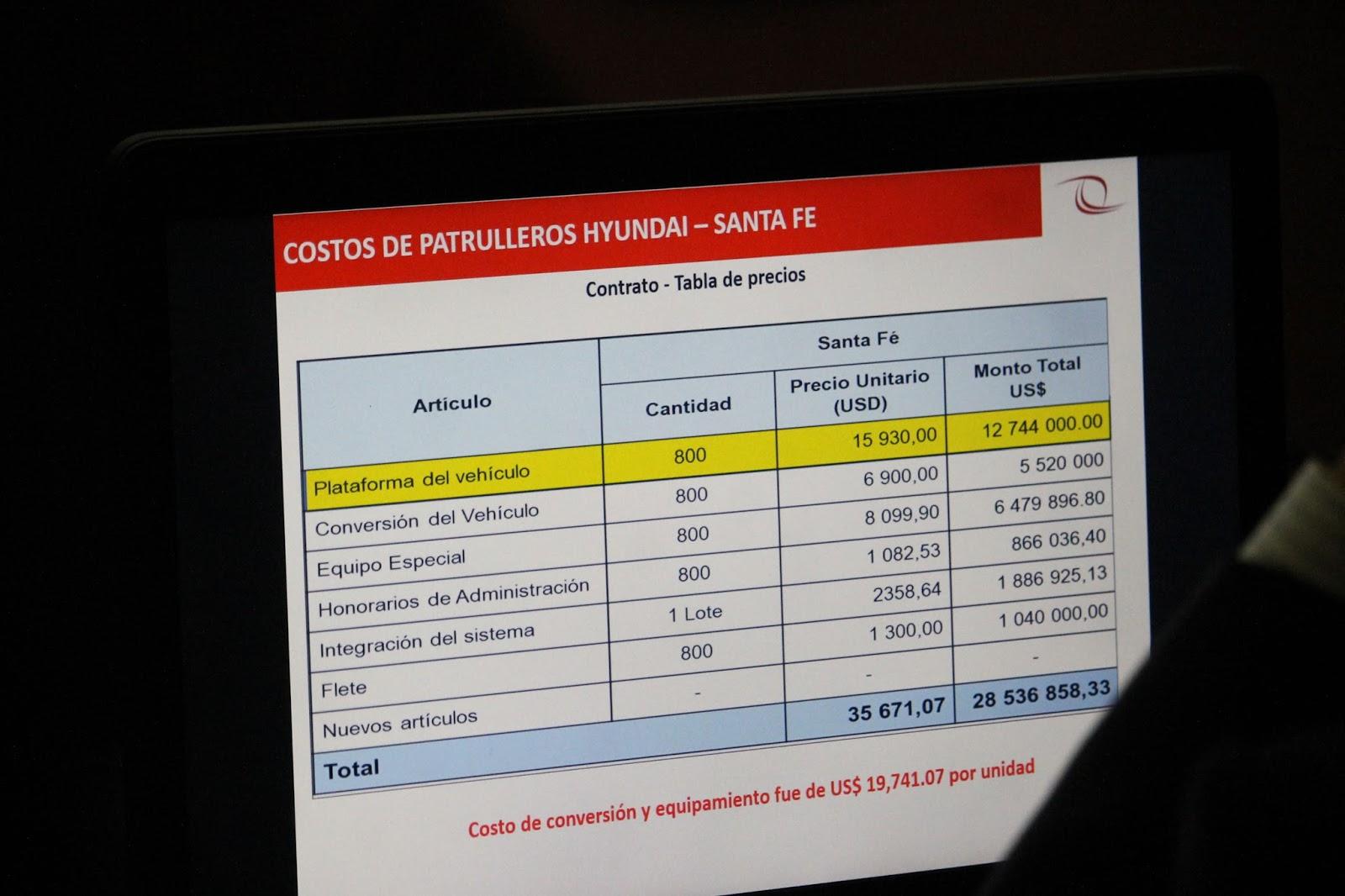 Lima noticias contralor a revela las deficiencias que for De que se encarga el ministerio del interior
