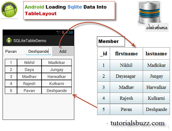 Android Loading SQLite Data Into TableLayout  Wow Easy