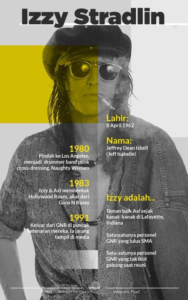 Profil Izzy Stradlin: Inilah Personel Guns N Roses Paling Misterius