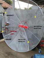 Service parabola | setting parabola di kapuk, cengkareng
