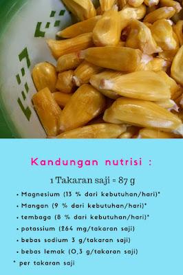 Kandungan nutrisi buah nangka
