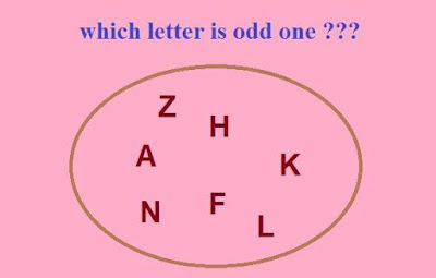 Which Letter is Odd One?