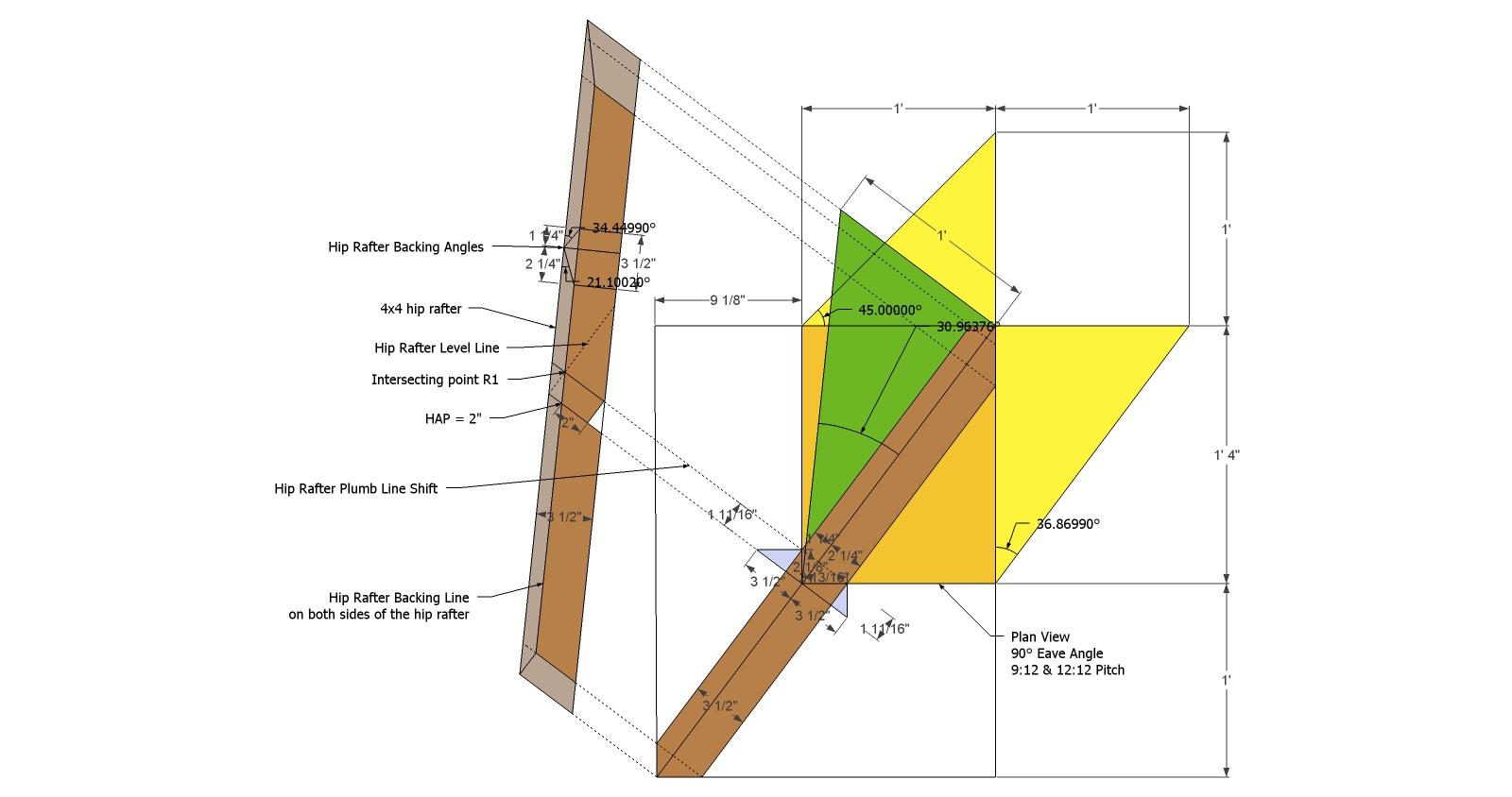 Roof Framing Geometry Full Length Roof Framer The Missing
