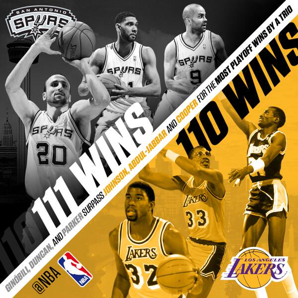 spurs trio big 3 most playoff wins record champions