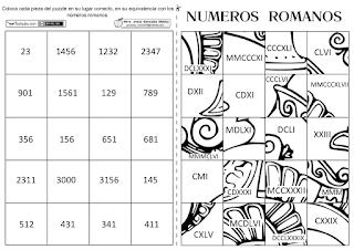 Sistema numérico romano ejercicios