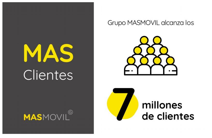 MásMóvil alcanza los 7 millones de clientes.