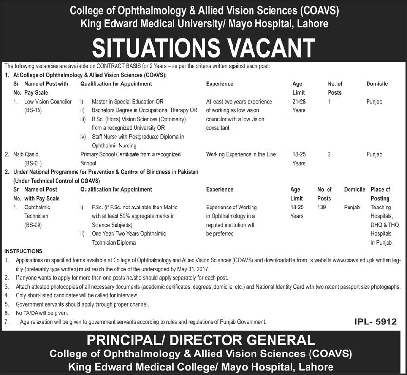 King Edward Medical University Lahore KEMU jobs 2017