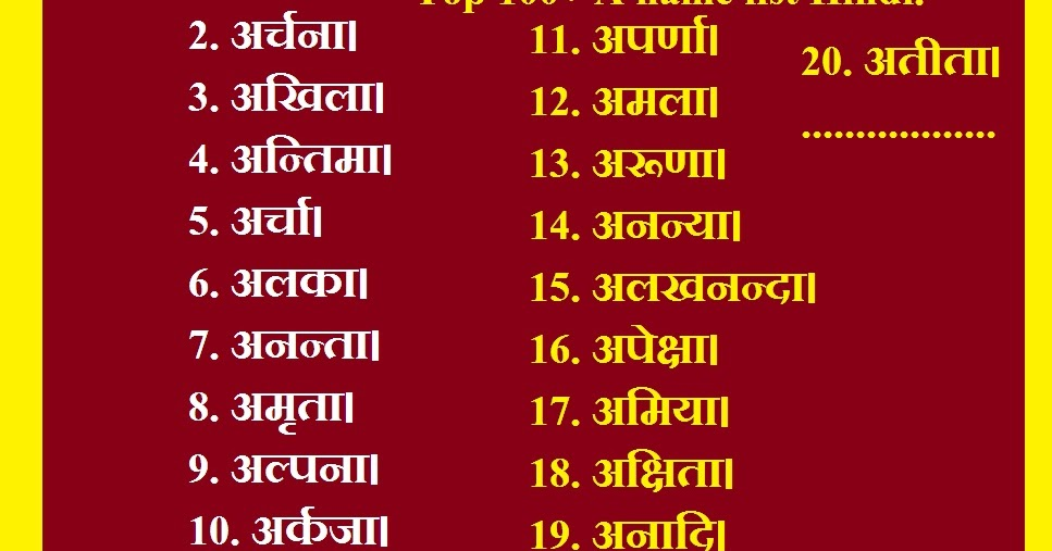 Top 100+ A name list Hindi | girl names starting with A ...