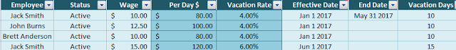 Vacation Accrued excel table