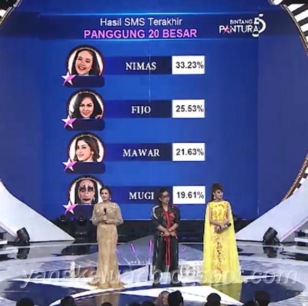 Peserta Bintang Pantura 5 tersenggol Tadi Malam 5 Agustus 2018