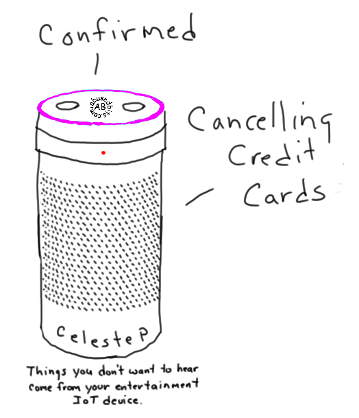 Cancelling Credit Cards
