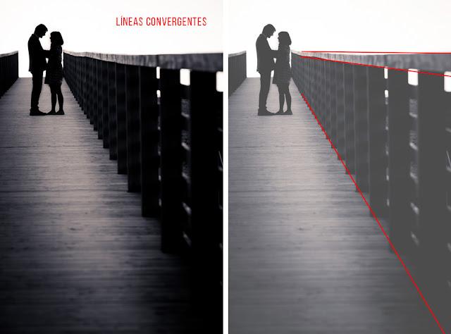 Las líneas en composición - Convergentes