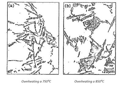 Figura 1. Microestructuras de la aleación AlSi6Fe0,4%con overheating a 750⁰C y a 850⁰C