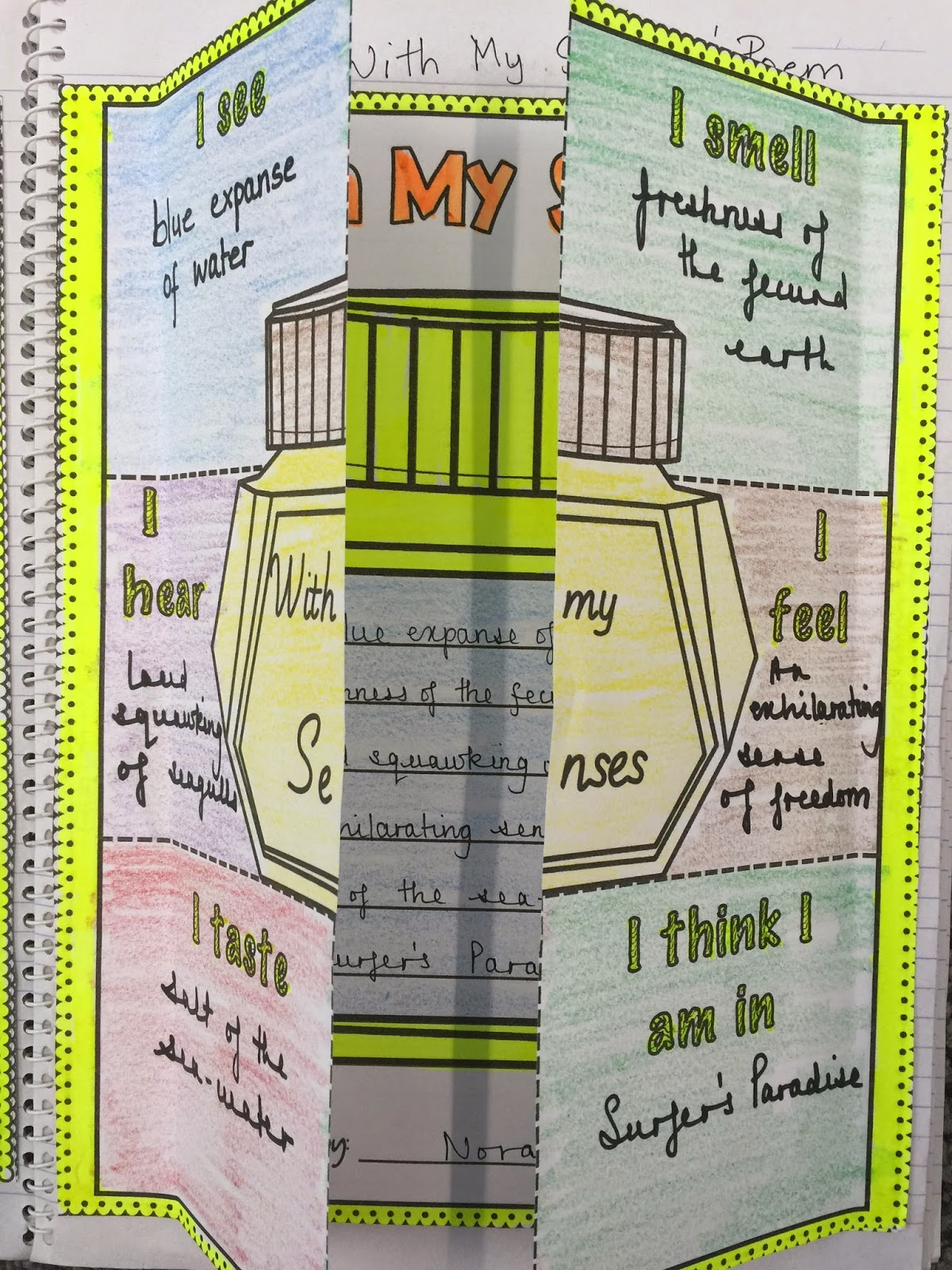 Teachtotell The Beauty Of Interactive Notebooks