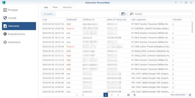 Pakiet Intrusion Prevention na routerze Synology RT2600ac