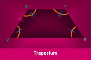 Luas dan Keliling Trapesium, Jarak Titik Tengah Diagonal dan Jenis-Jenisnya