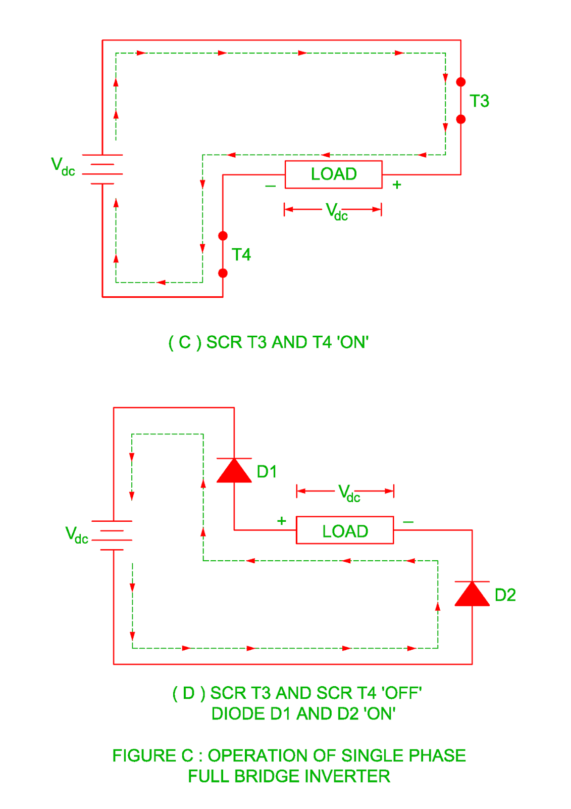 Single Phase Full Bridge Inverter Electrical Revolution