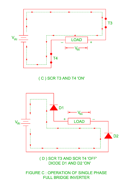 working of single phase full bridge inverter