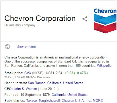 Hurry and Apply for Chevron Nigeria Limited Recruitment 2018/2019