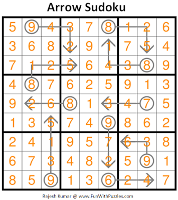 Arrow Sudoku (Daily Sudoku League #185) Solution