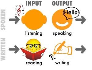Competenze linguistiche - Language skills