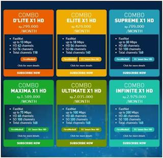 Mau Tahu Daftar Paket Internet Unlimited All Operator