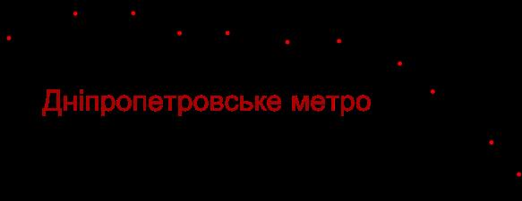 Метрополіс під Дніпром