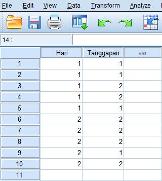 input data di spss statistik nonparametrik uji 2 sampel