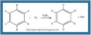 manfaat benzena