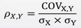 coeficiente de correlação (ρ)