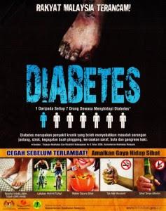 Ubati penyakit kencing manis (diabetes)