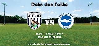 Data dan Fakta Fantasy Premier League West Bromwich Albion vs Brighton Hove & Albion Fantasi Manager Indonesia